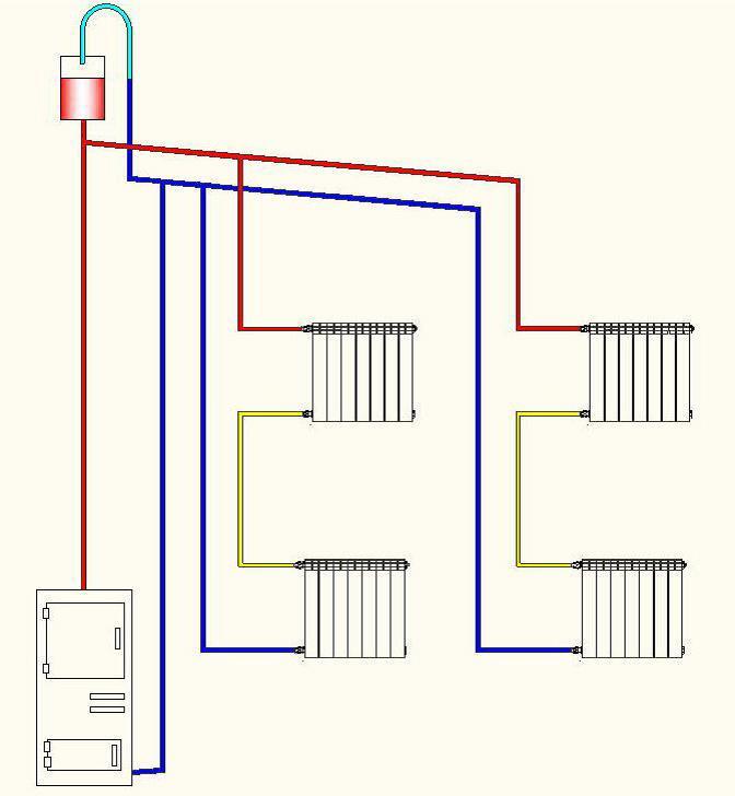 Схема с верхним расположением обратного трубопровода
