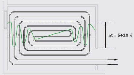 схема гидравлического подключения и автоматизации водяных теплых полов - Всемирная схемотехника.