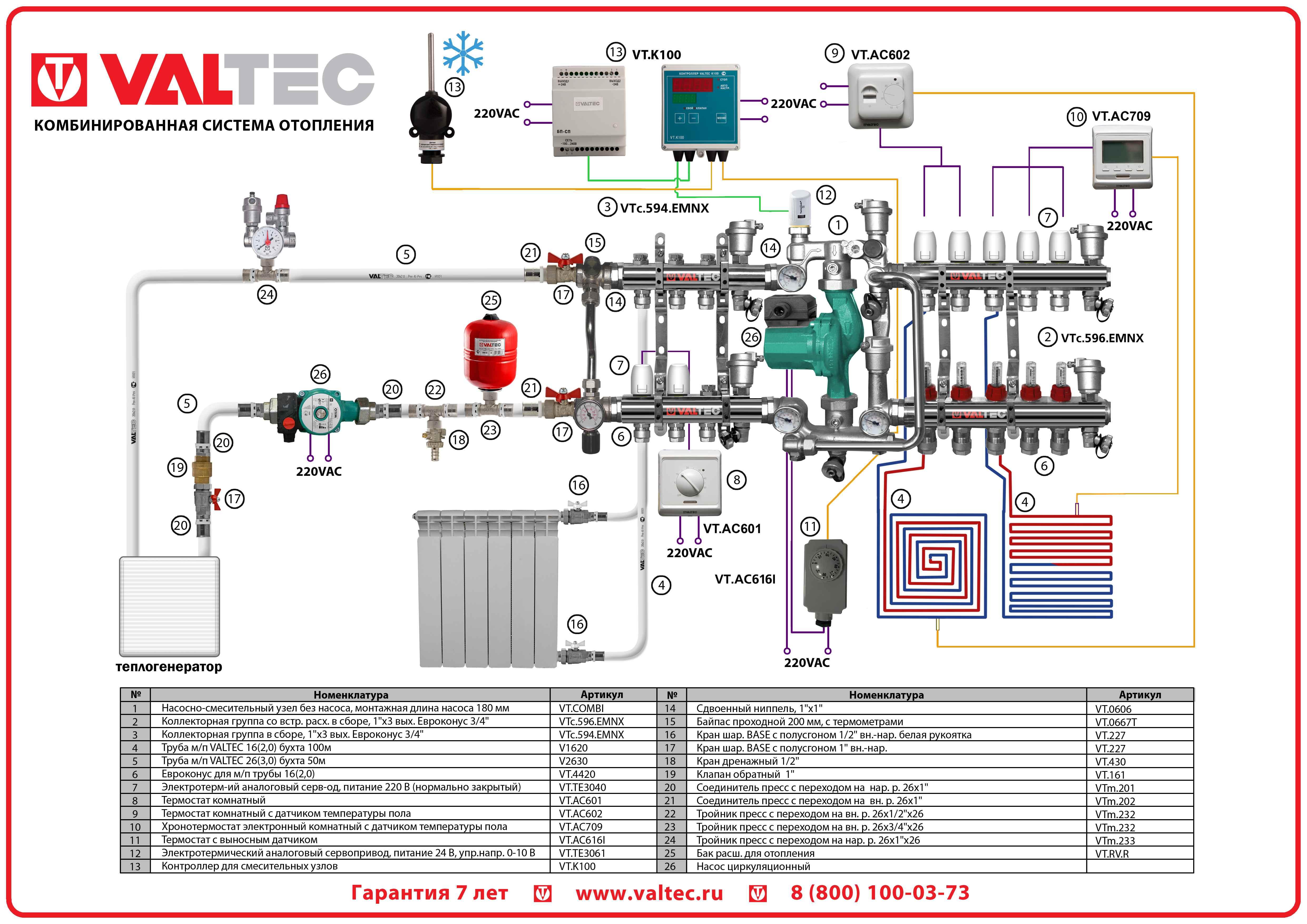 Система отопления valtec jpg 1 1 мб